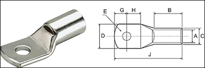 Cable Lugs Exporter